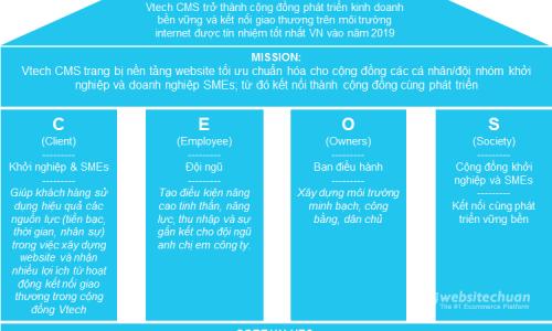 Giới thiệu Dự án WebsiteChuan