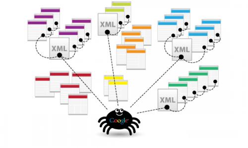 Hướng dẫn khai báo Sitemap trong Google Webmaster Tool