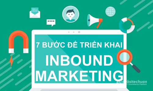 Triển khai Inbound Marketing với 7 bước hoàn hảo