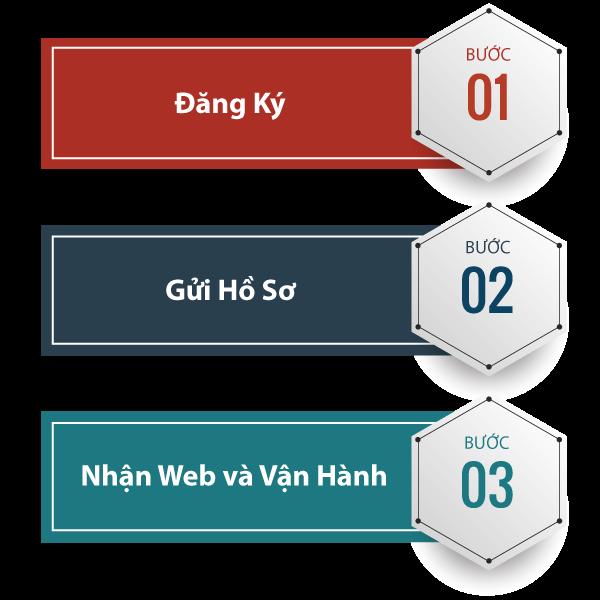 vtech 1000 website khởi nghiệp